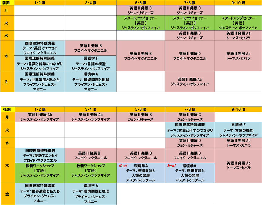 2017kaikoukamoku2.png